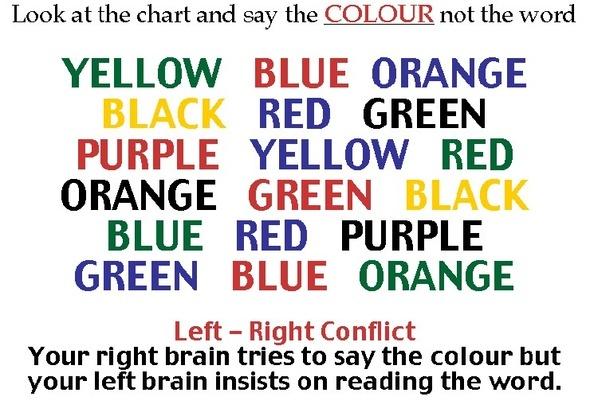 Boje - optička iluzija - izgovaraj boje
