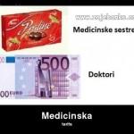 Doktori - najbolji vicevi