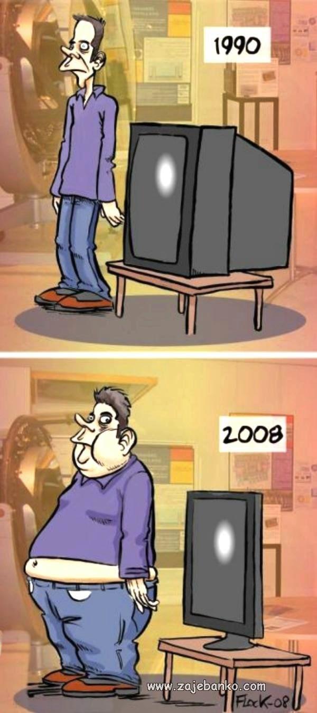 Evolucija ljudi i tehnologije
